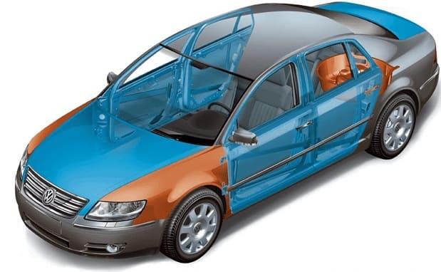 Где я могу купить автомобиль? Если покупаете автомобиль с рук, подготовьте договор купли-продажи автомобиля.