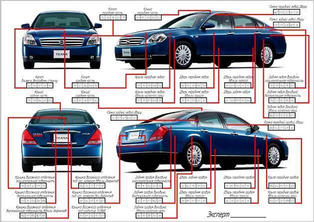 толщина металла кузова автомобилей таблица