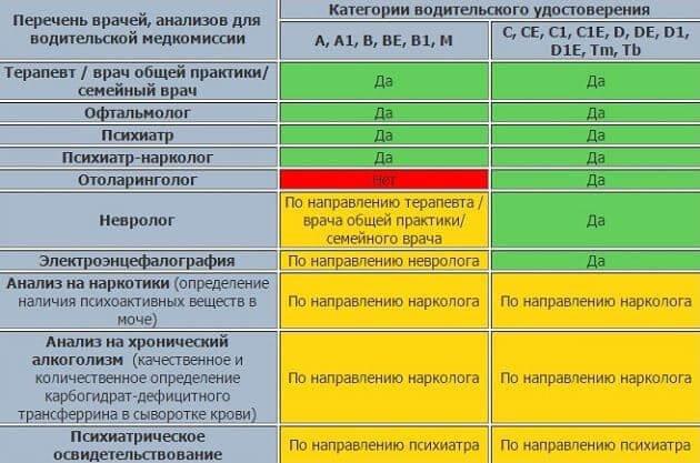 положение о врачебной комиссии медицинской организации образец скачать