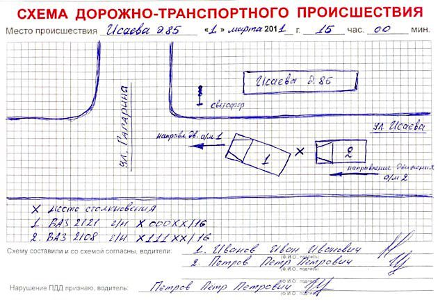 Схема ДТП для ГИБДД