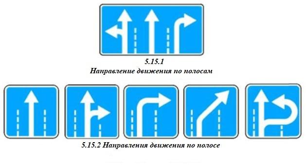 Знаки движения по полосам