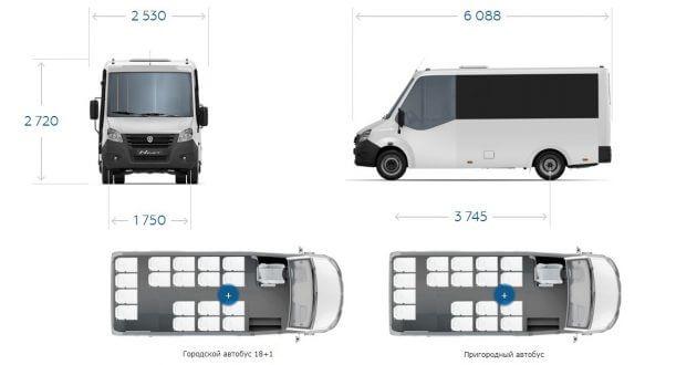 Параметры Газели Next Citiline автобус от 18 до 21 мест