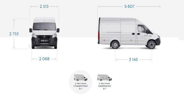Параметры Газели Next цельнометаллический фургон — права категории В