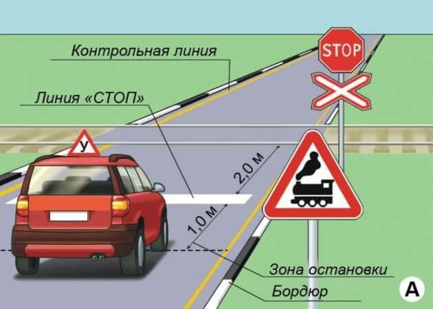 Правильная остановка перед стоп линией перед железнодорожным переездом.